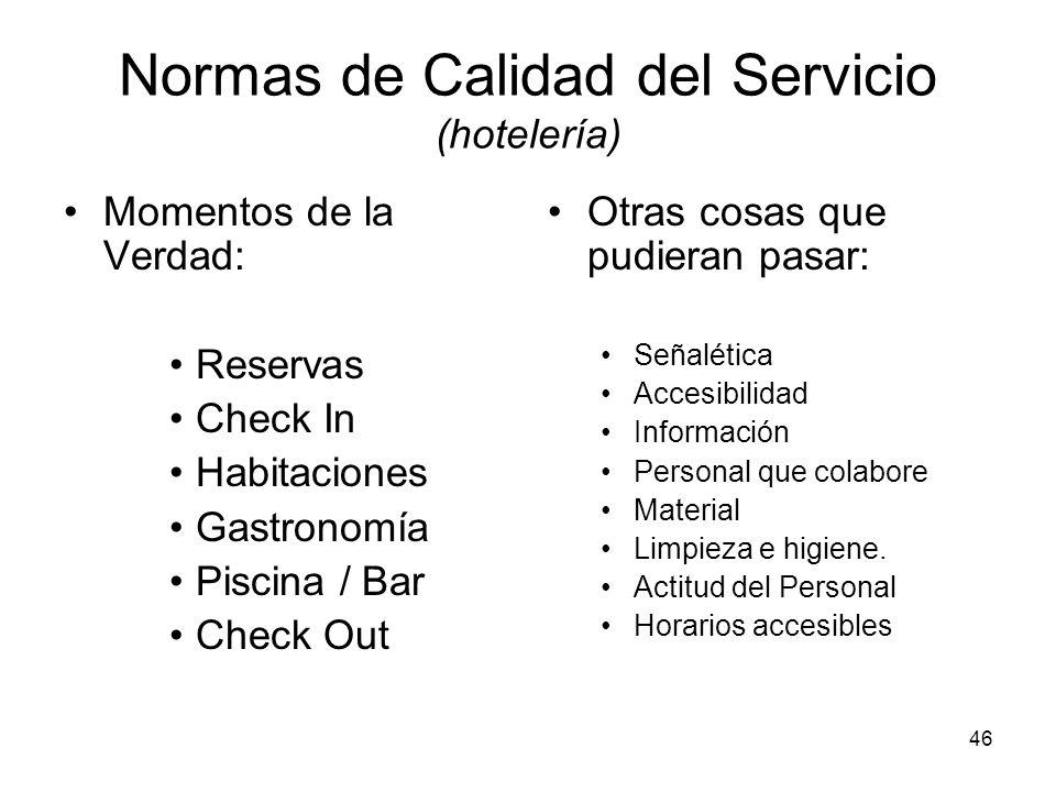 Normas de Calidad del Servicio (hotelería)