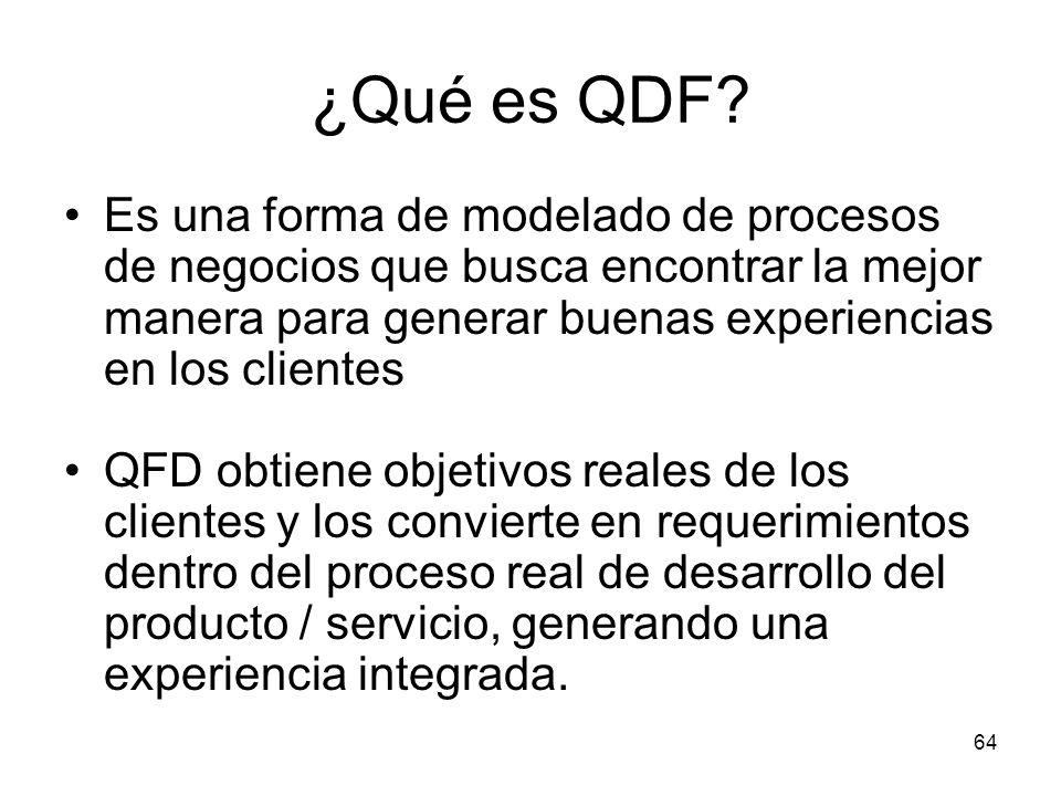 ¿Qué es QDF Es una forma de modelado de procesos de negocios que busca encontrar la mejor manera para generar buenas experiencias en los clientes.