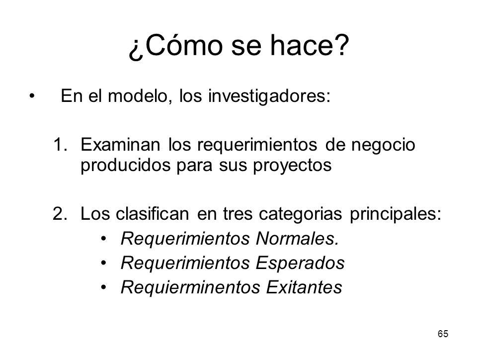 ¿Cómo se hace En el modelo, los investigadores: