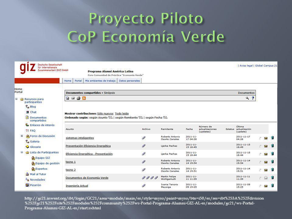 Proyecto Piloto CoP Economía Verde