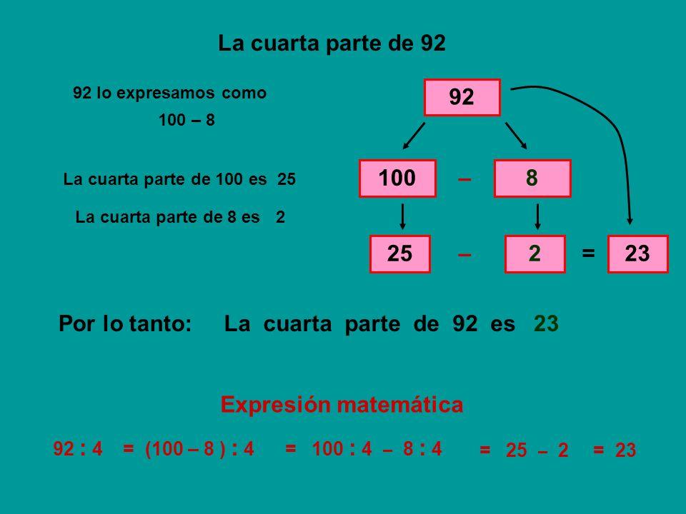 La cuarta parte de 92 92 100 – 8 25 – 2 = 23 La cuarta parte de 92 es