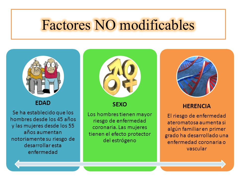 Factores NO modificables
