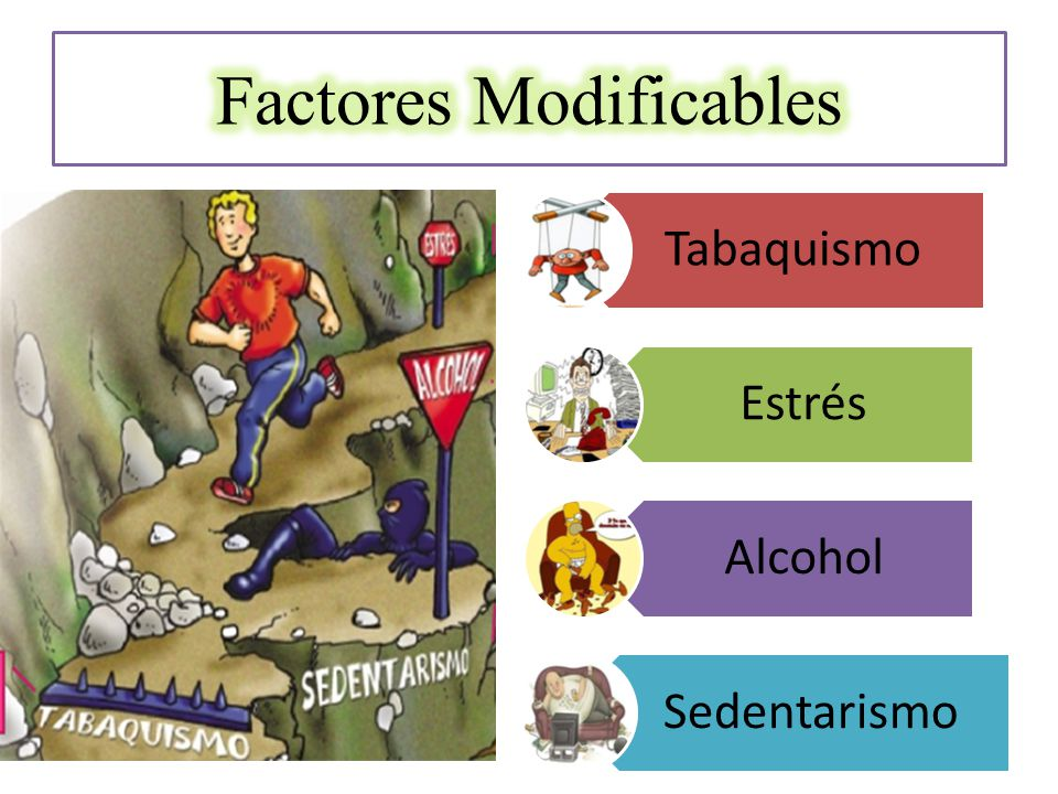 Factores Modificables