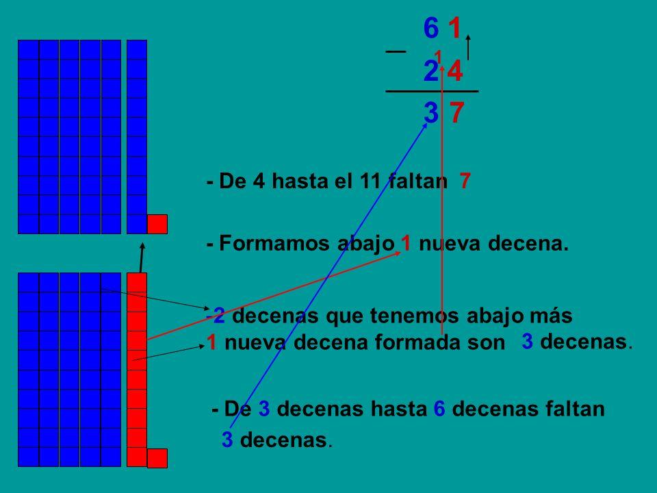 6 1 1. 2 4. 3. 7. - De 4 hasta el 11 faltan. 7. - Formamos abajo 1 nueva decena. 2 decenas que tenemos abajo más.