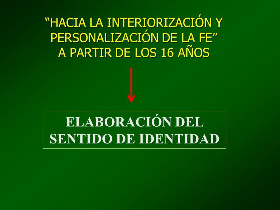 ELABORACIÓN DEL SENTIDO DE IDENTIDAD