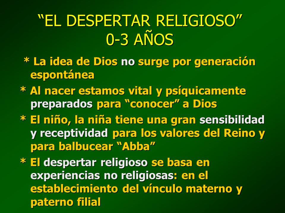 EL DESPERTAR RELIGIOSO 0-3 AÑOS