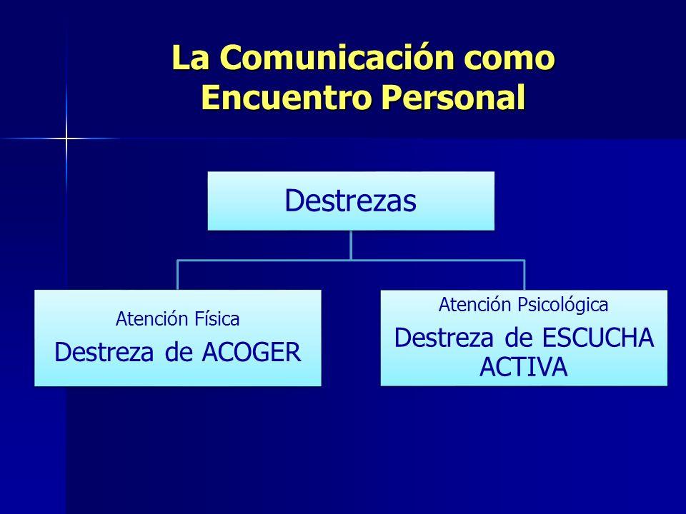 La Comunicación como Encuentro Personal