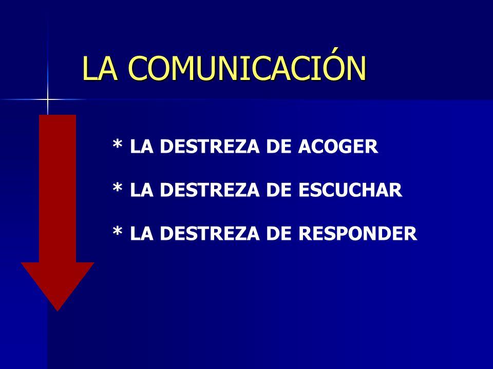 LA COMUNICACIÓN * LA DESTREZA DE ACOGER * LA DESTREZA DE ESCUCHAR