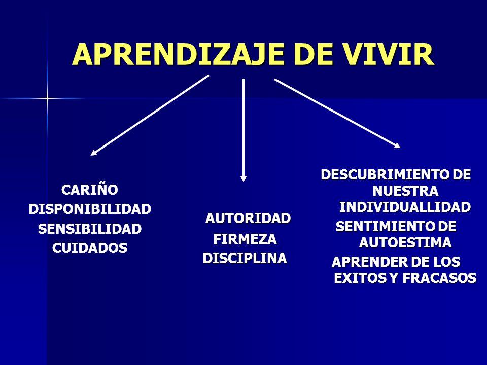 APRENDIZAJE DE VIVIR AUTORIDAD