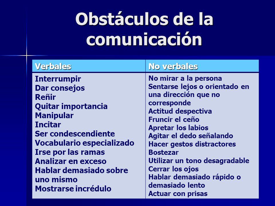 Obstáculos de la comunicación