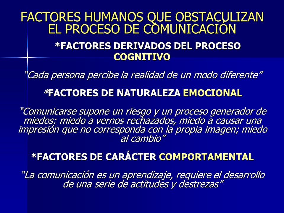 FACTORES HUMANOS QUE OBSTACULIZAN EL PROCESO DE COMUNICACIÓN