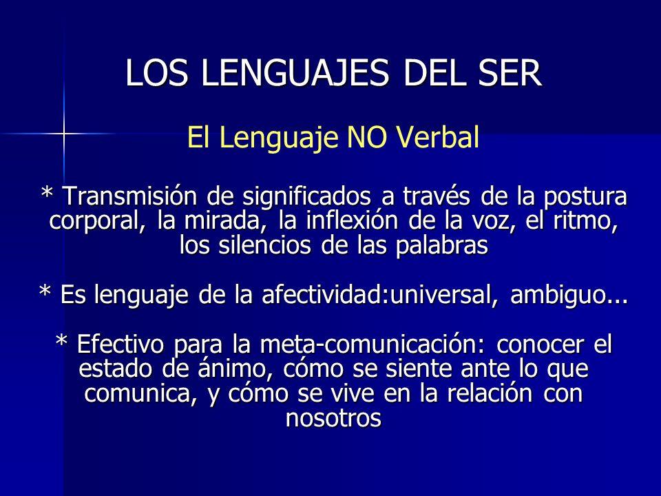 LOS LENGUAJES DEL SER El Lenguaje NO Verbal