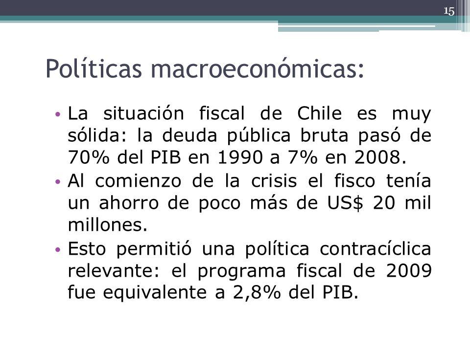 Políticas macroeconómicas: