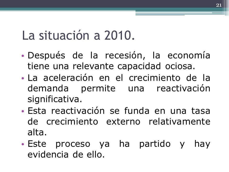 La situación a 2010. Después de la recesión, la economía tiene una relevante capacidad ociosa.