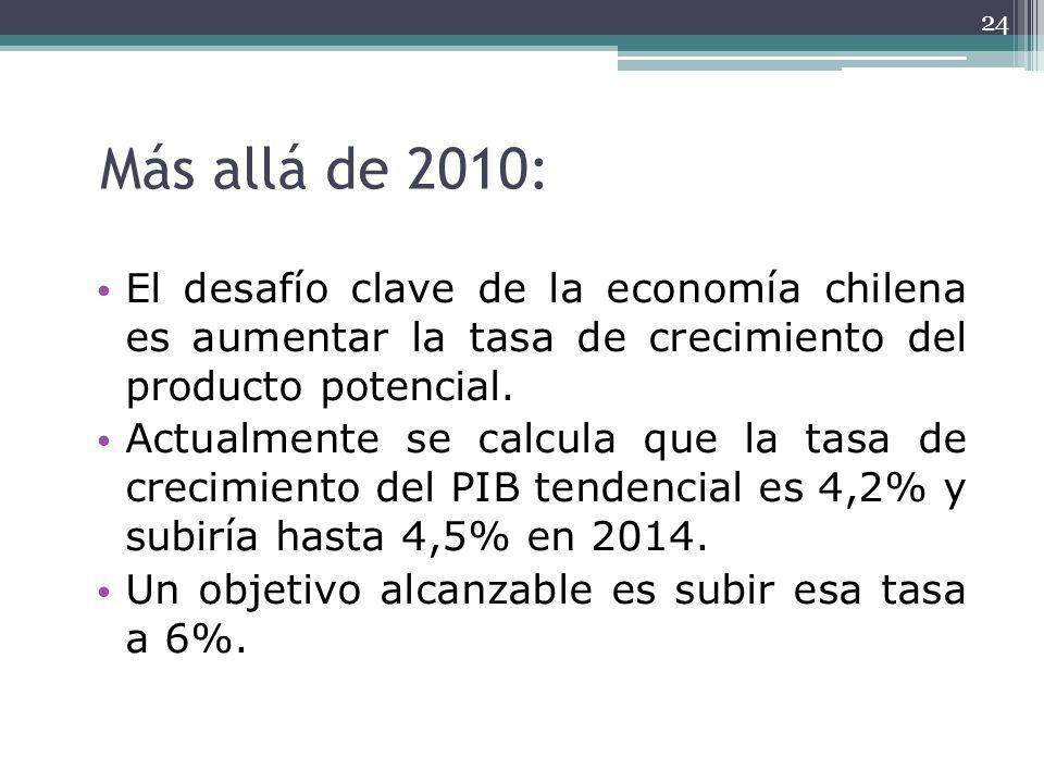 Más allá de 2010:El desafío clave de la economía chilena es aumentar la tasa de crecimiento del producto potencial.