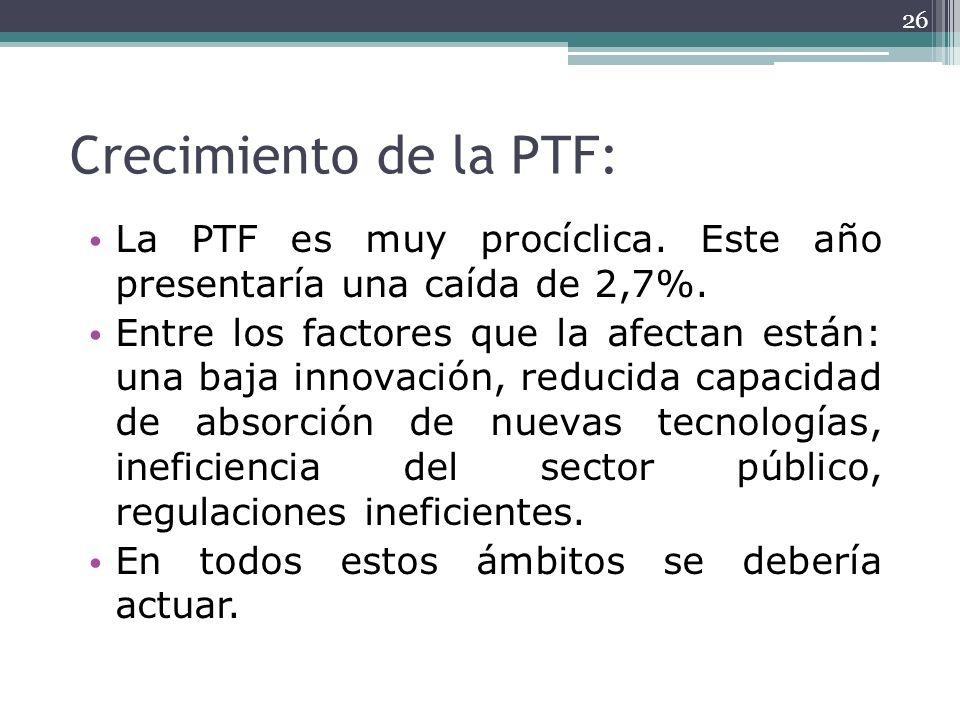 Crecimiento de la PTF:La PTF es muy procíclica. Este año presentaría una caída de 2,7%.