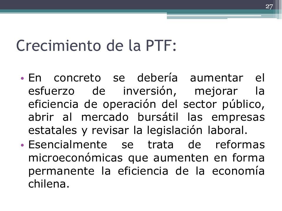 Crecimiento de la PTF: