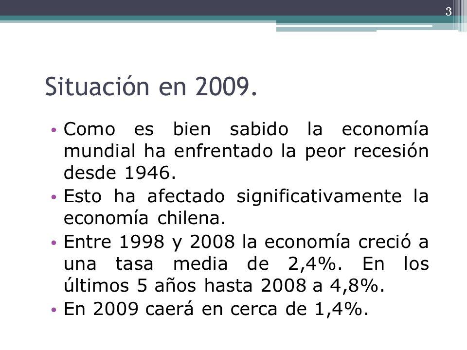 Situación en 2009.Como es bien sabido la economía mundial ha enfrentado la peor recesión desde 1946.