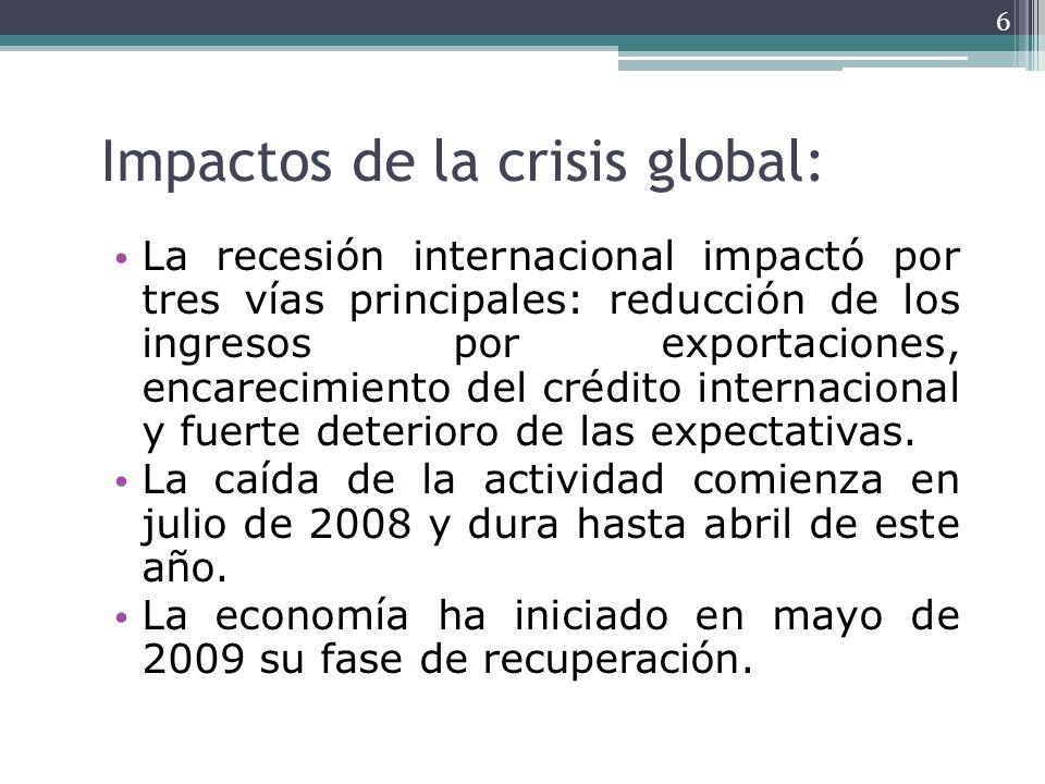 Impactos de la crisis global: