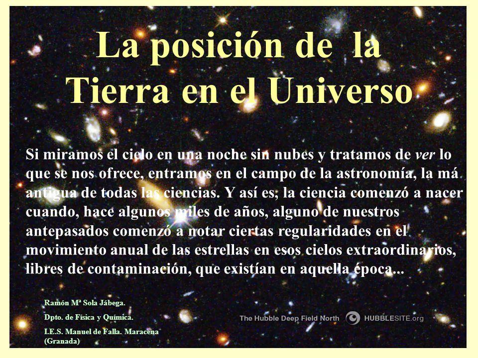La posición de la Tierra en el Universo