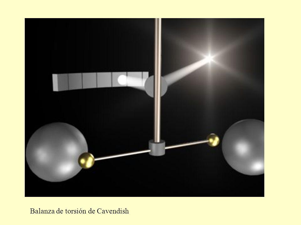 Balanza de torsión de Cavendish