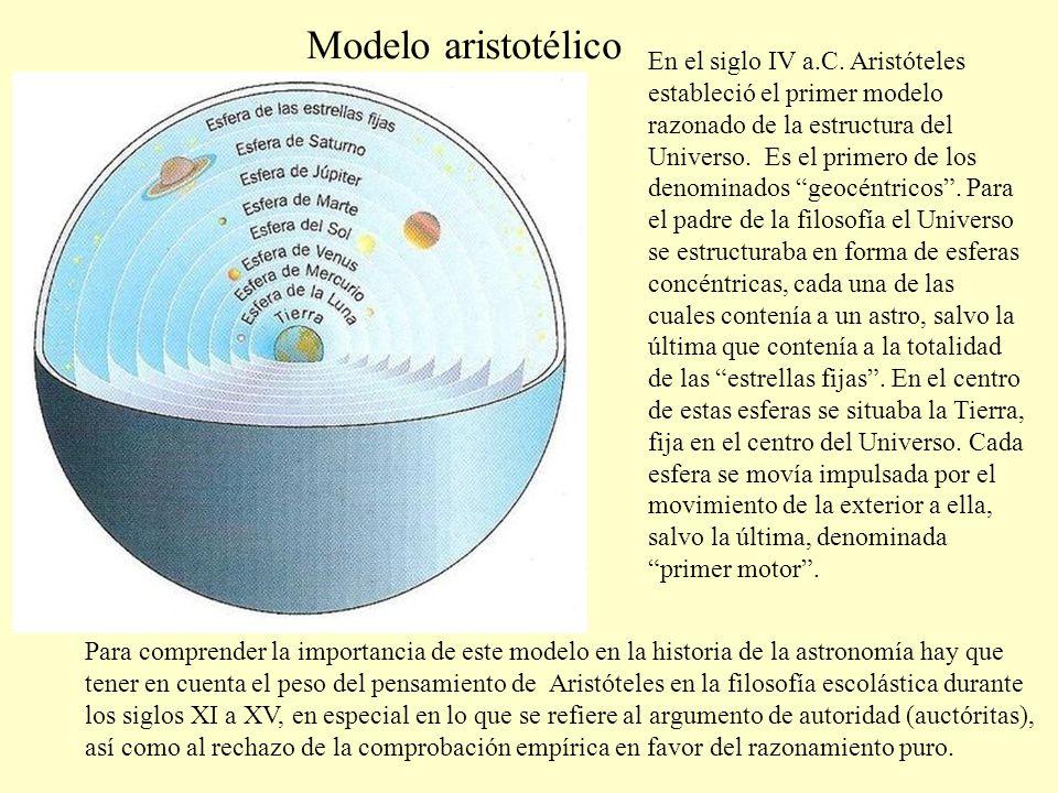 Modelo aristotélico