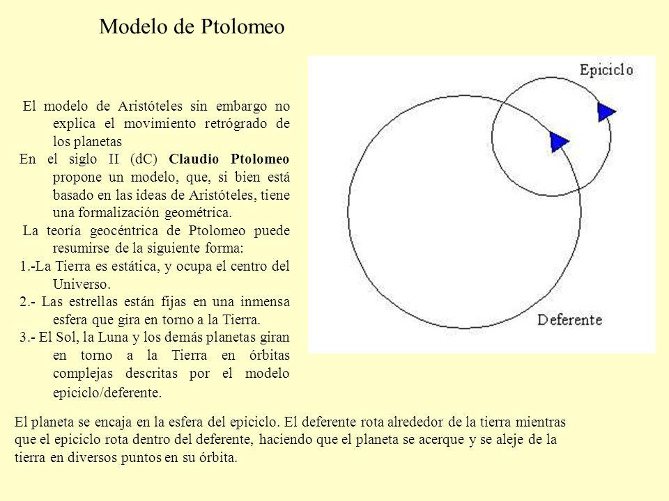 Modelo de Ptolomeo El modelo de Aristóteles sin embargo no explica el movimiento retrógrado de los planetas.