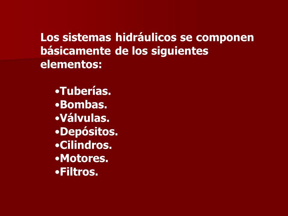 Los sistemas hidráulicos se componen básicamente de los siguientes elementos: