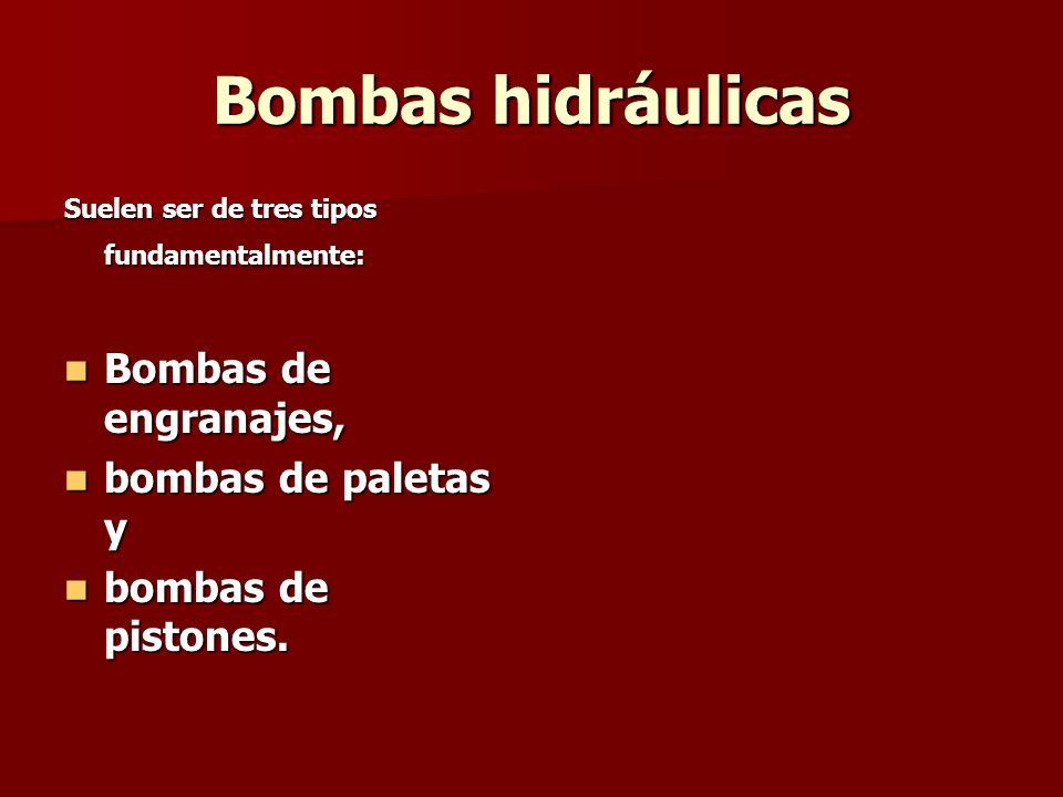 Bombas hidráulicas Bombas de engranajes, bombas de paletas y