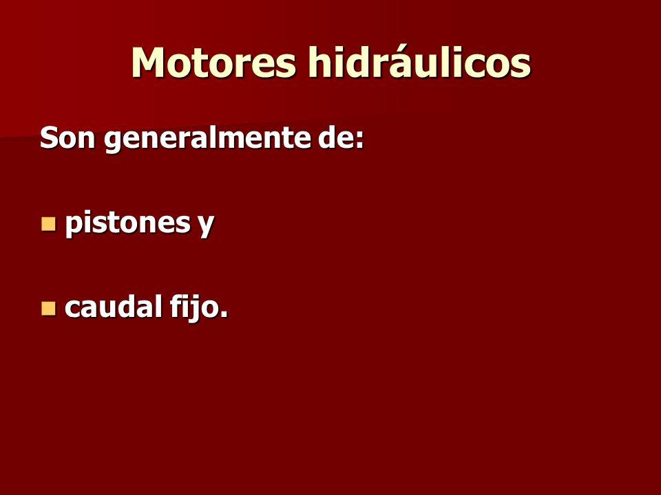 Motores hidráulicos Son generalmente de: pistones y caudal fijo.