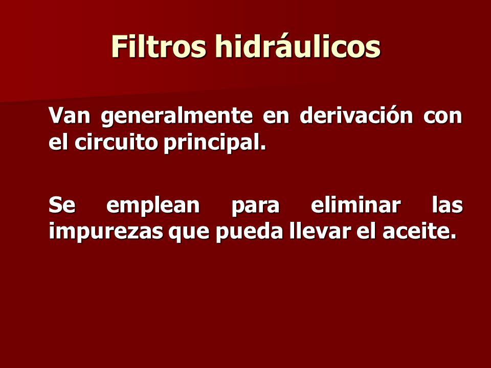 Filtros hidráulicos Van generalmente en derivación con el circuito principal.