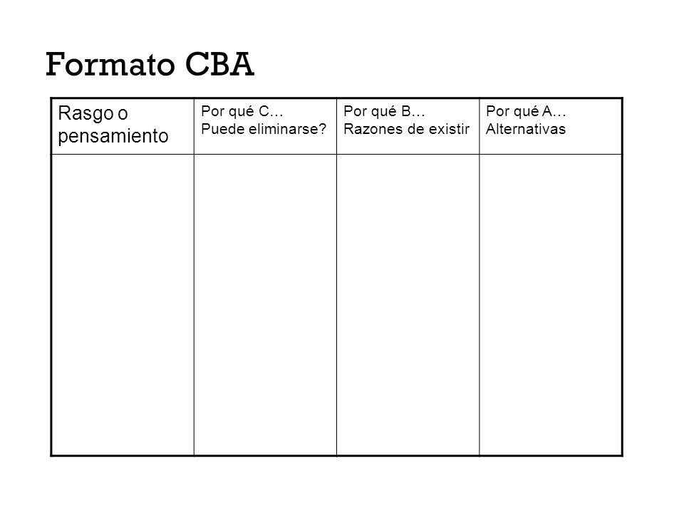 Formato CBA Rasgo o pensamiento Por qué C… Puede eliminarse