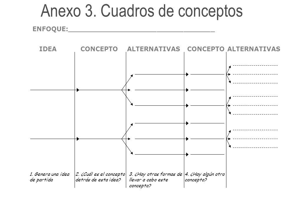 Anexo 3. Cuadros de conceptos