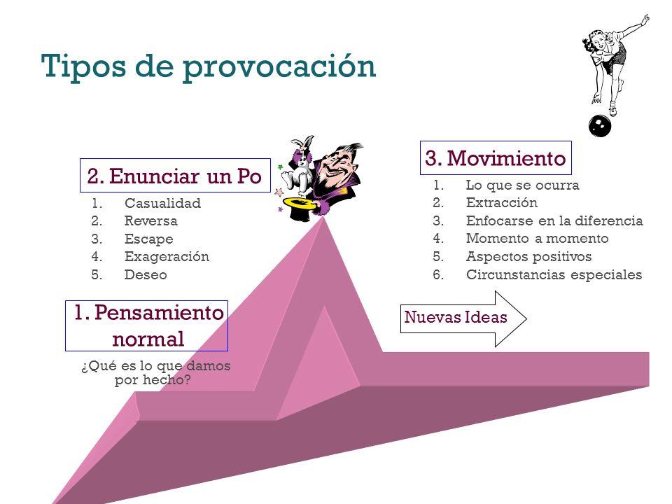 Tipos de provocación 3. Movimiento 2. Enunciar un Po