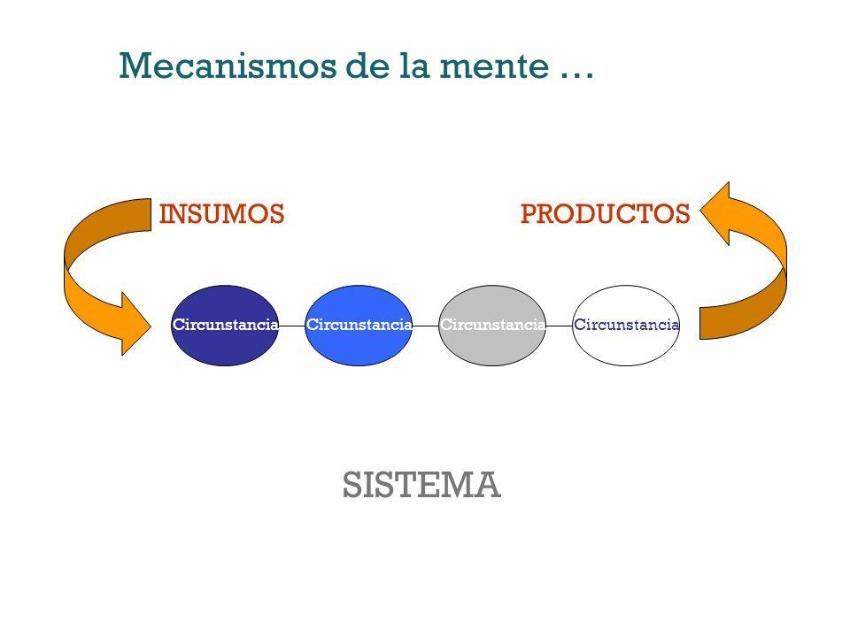 Mecanismos de la mente …