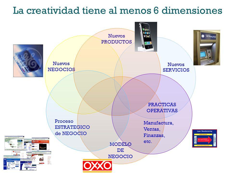 La creatividad tiene al menos 6 dimensiones