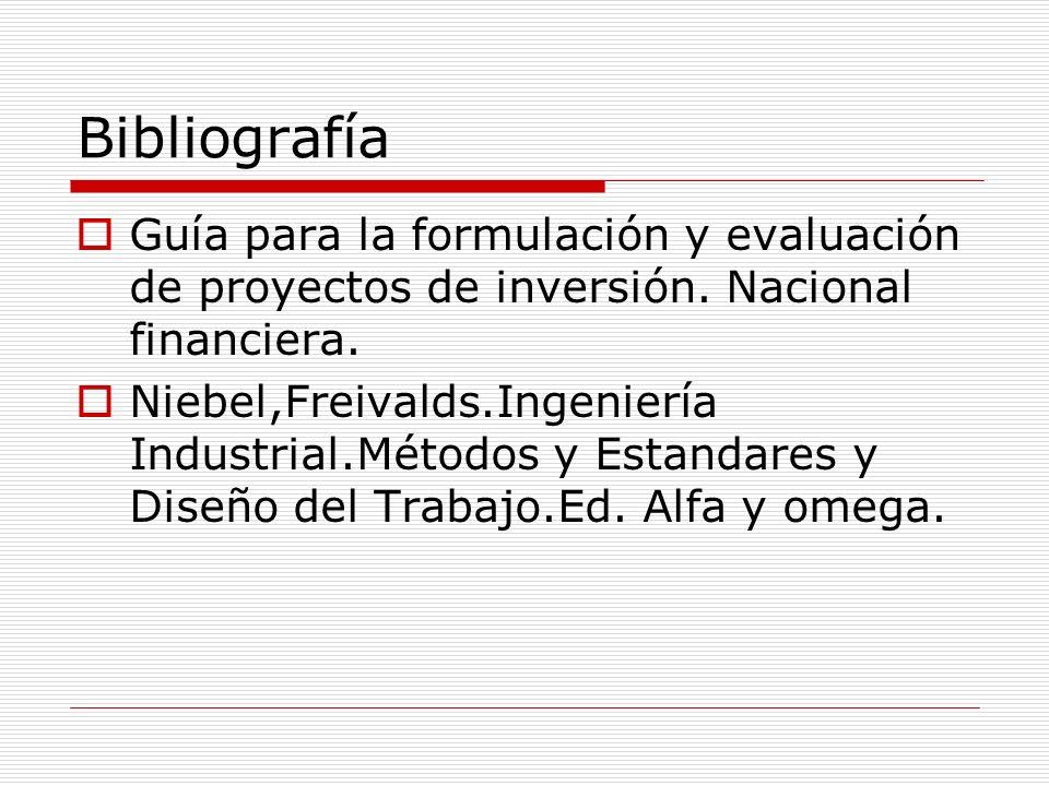 Bibliografía Guía para la formulación y evaluación de proyectos de inversión. Nacional financiera.