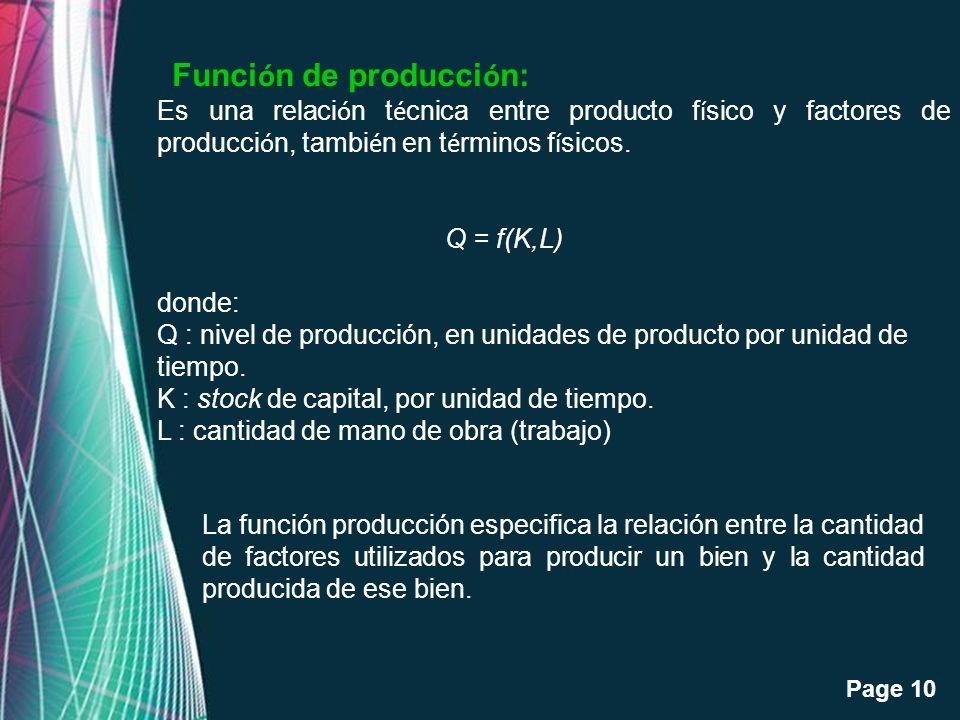 Función de producción: