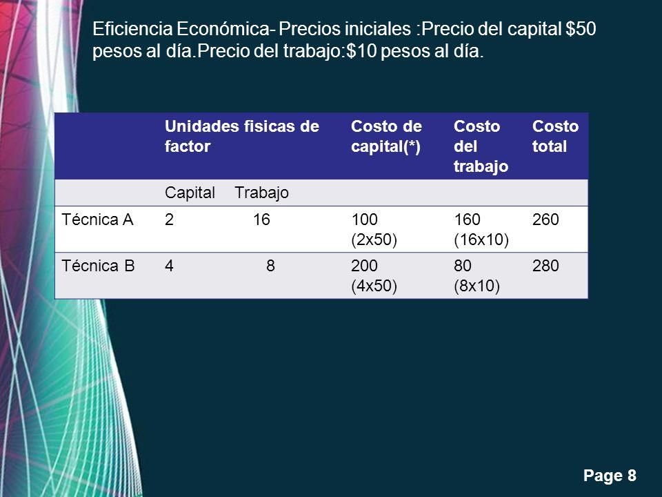 Eficiencia Económica- Precios iniciales :Precio del capital $50 pesos al día.Precio del trabajo:$10 pesos al día.
