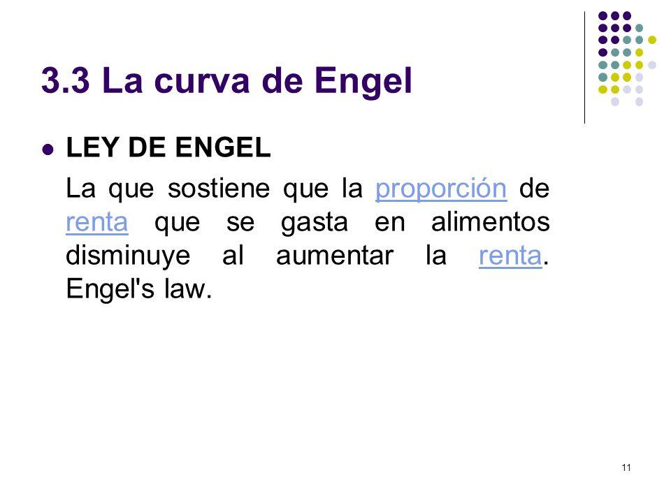3.3 La curva de Engel LEY DE ENGEL