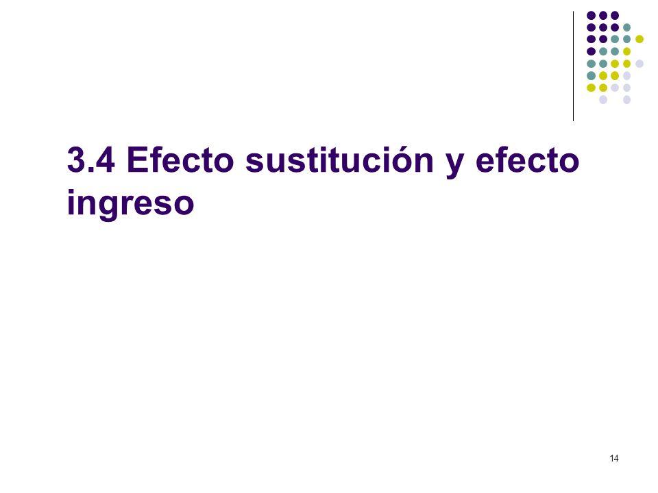 3.4 Efecto sustitución y efecto ingreso