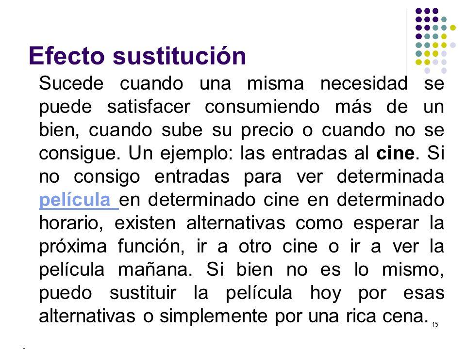 Efecto sustitución