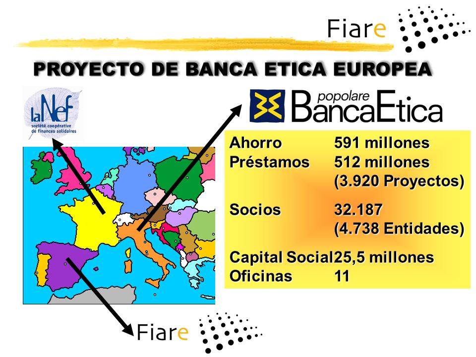 PROYECTO DE BANCA ETICA EUROPEA