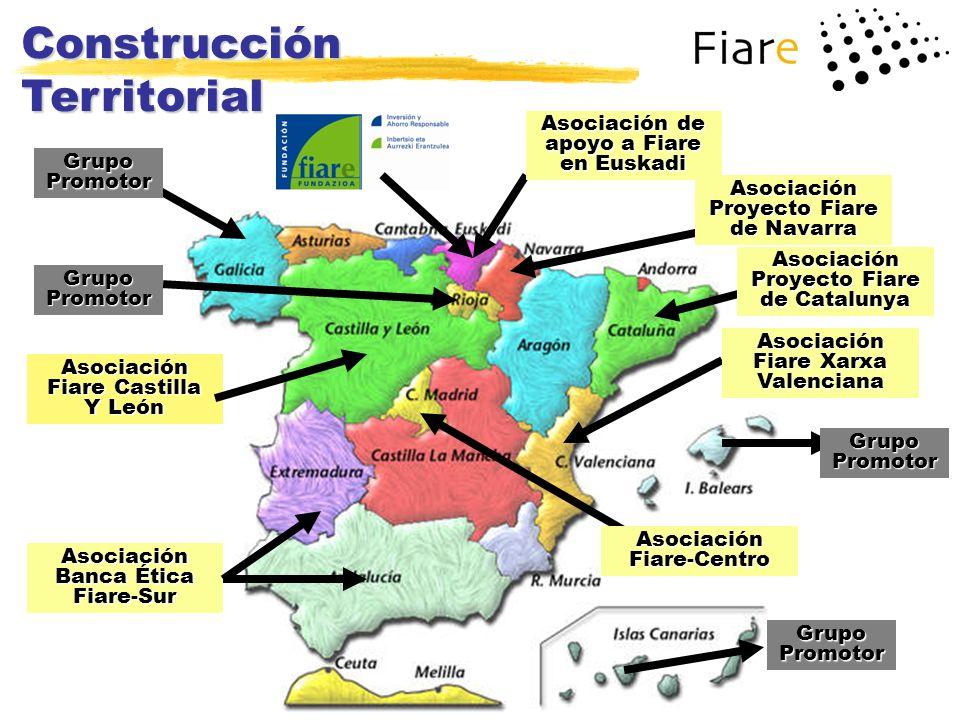 Construcción Territorial