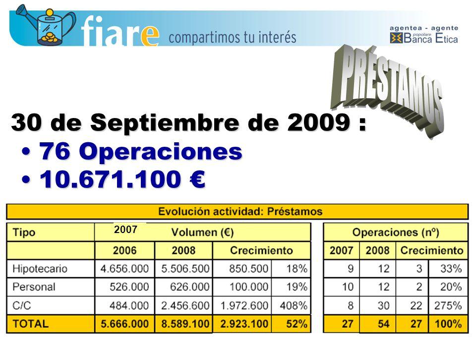 PRÉSTAMOS 30 de Septiembre de 2009 : 76 Operaciones 10.671.100 € 2007