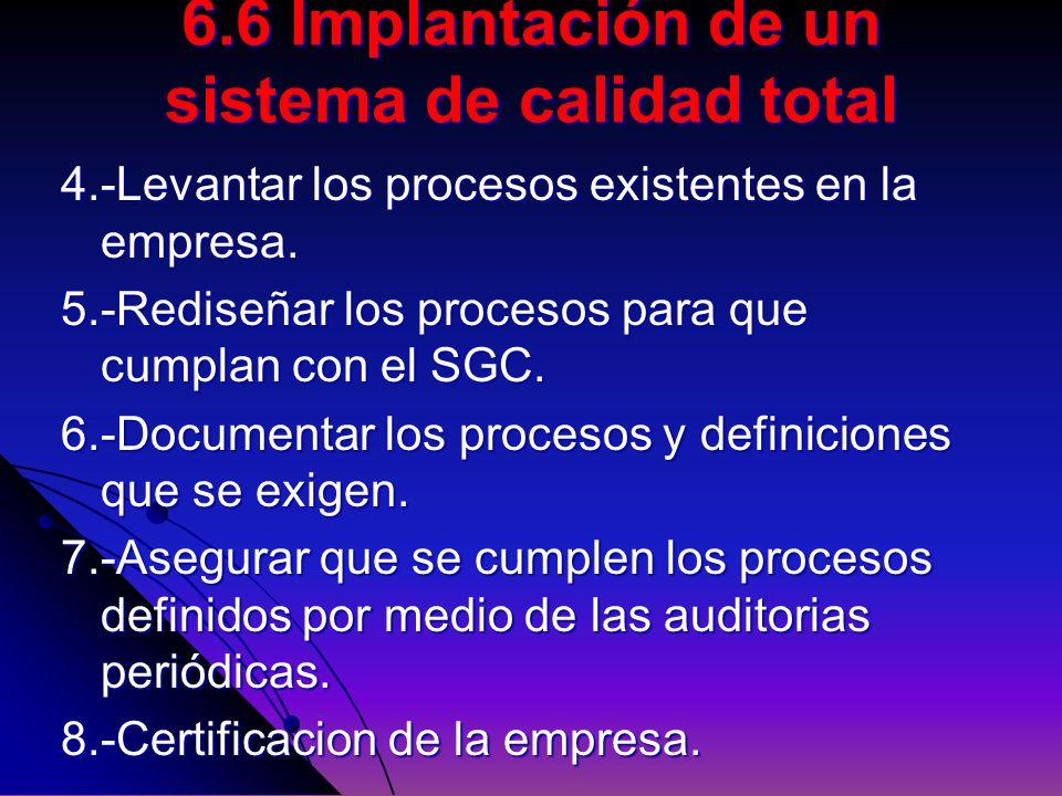 6.6 Implantación de un sistema de calidad total