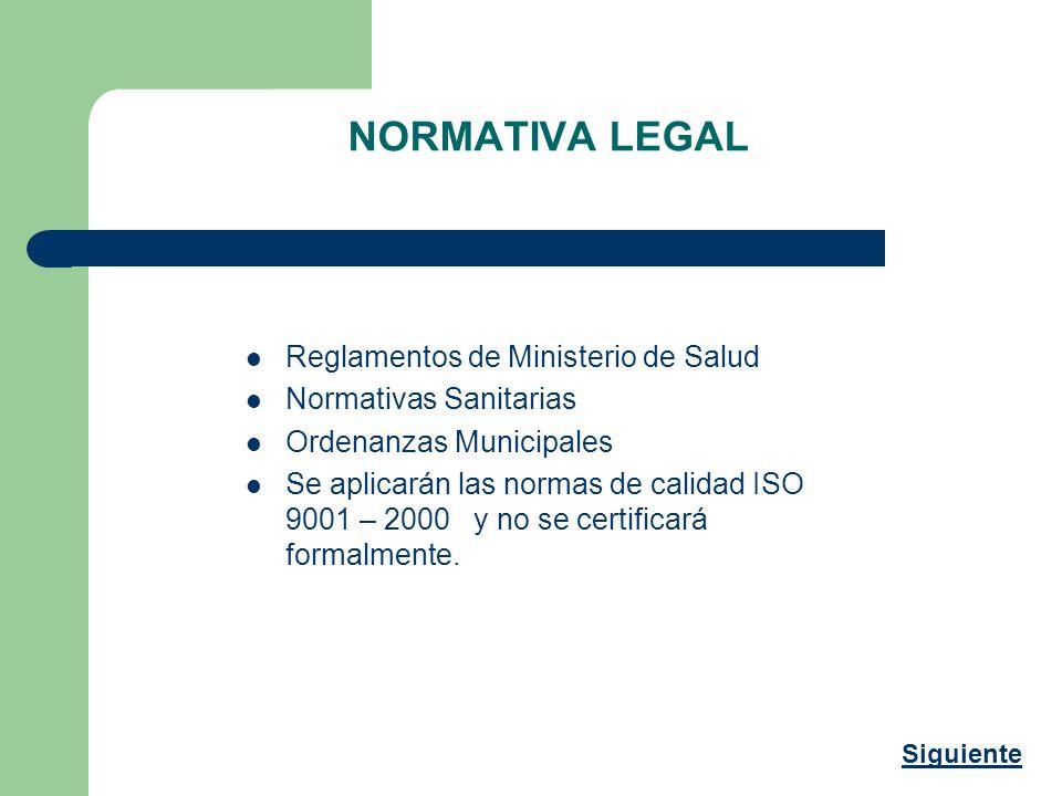 NORMATIVA LEGAL Reglamentos de Ministerio de Salud