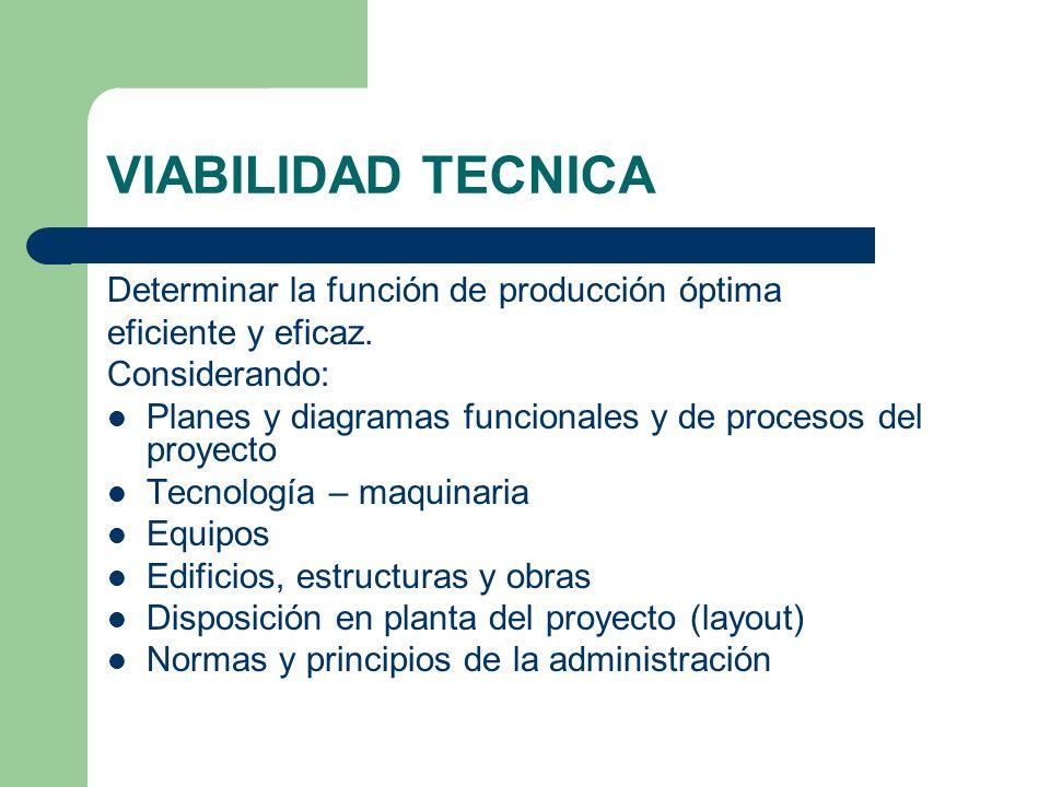 VIABILIDAD TECNICA Determinar la función de producción óptima