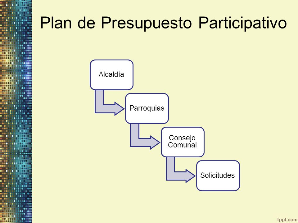 Plan de Presupuesto Participativo