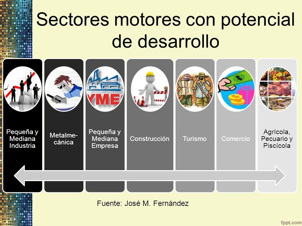Sectores motores con potencial de desarrollo
